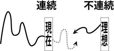 furenzoku.jpg
